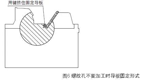 凸轮的旋转角度和公差